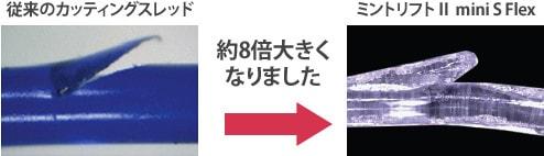 新宿ラクル美容外科クリニック 山本厚志 「ミントリフトⅡminiS flex(シークレットリフト)」 コグ形状